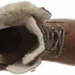 entretien chaussure synthétique TOP 11 image 4 produit