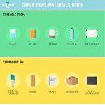 étiquette liquide vaisselle TOP 3 image 1 produit